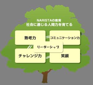 木 素材 リーダーシップ追加